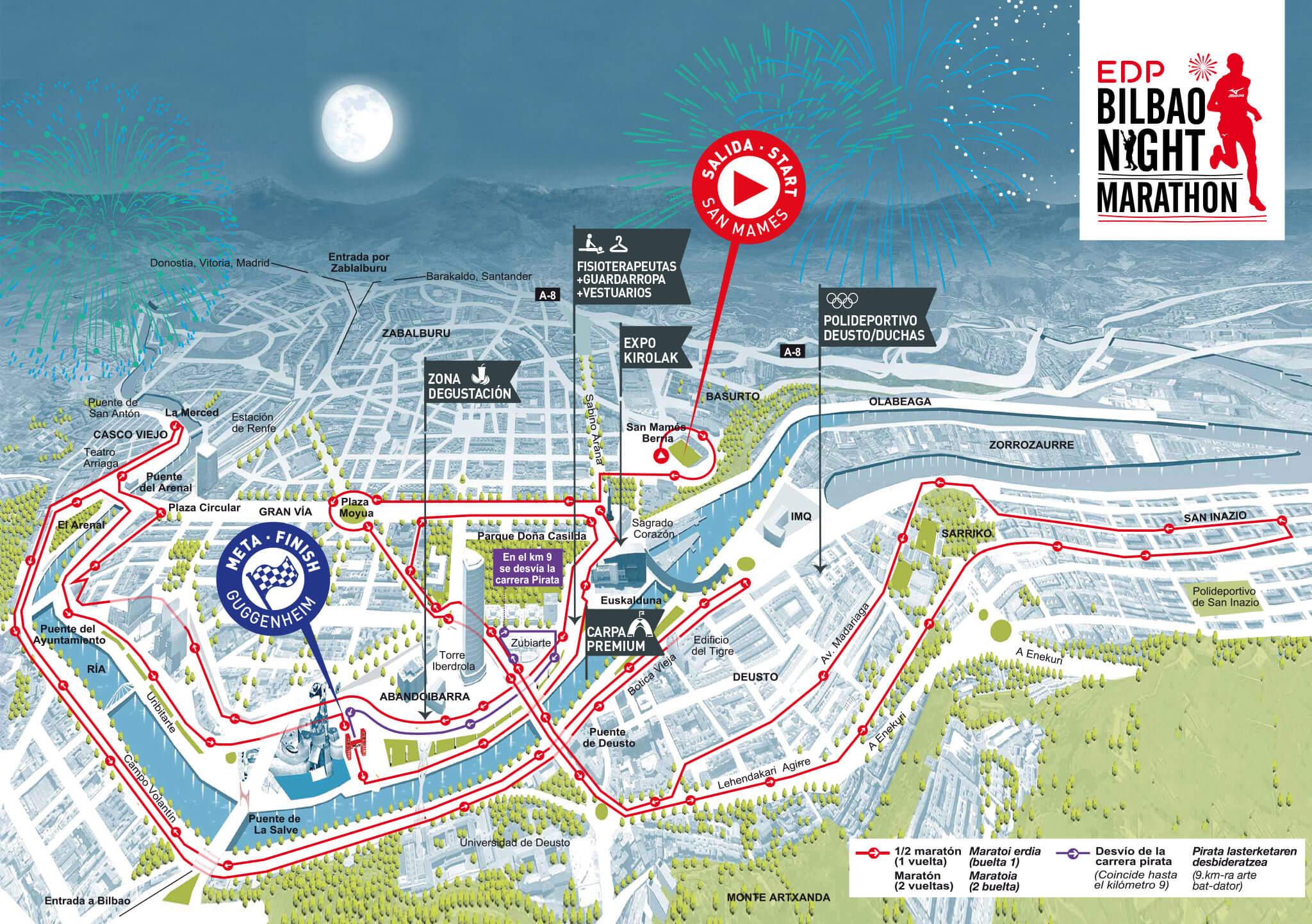 mapa del recorrido de la maratón de bilbao