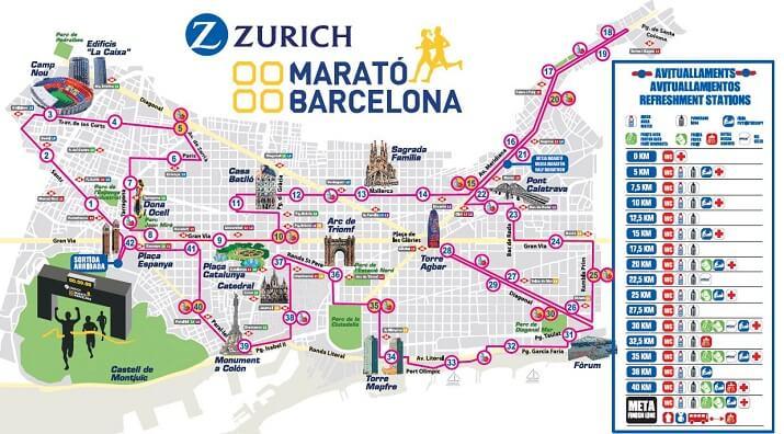 recorrido de la maratón de Barcelona 2019