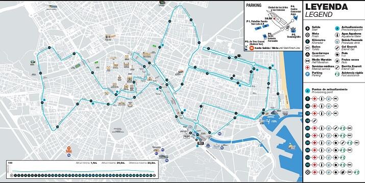 recorrido del Maratón de Valencia