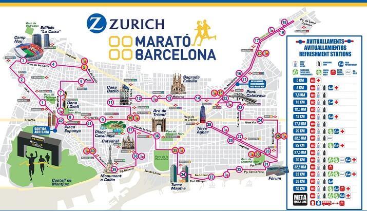recorrido de la maratón de barcelona 2020