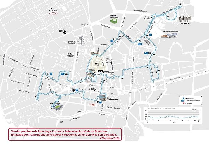 recorrido del maratón edp vitoria gasteiz 2020