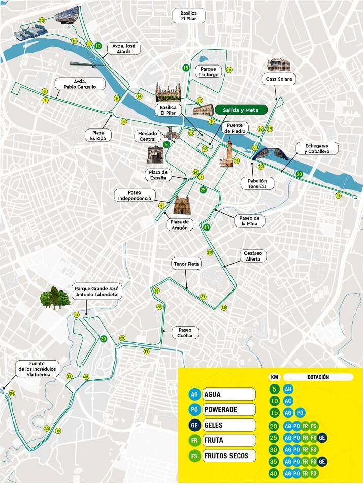 recorrido del maratón Zaragoza